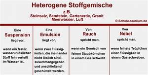 Arten Von Stoffen : heterogene stoffgemische stoffgemische chemie ~ Frokenaadalensverden.com Haus und Dekorationen