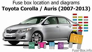 Fuse Box Location And Diagrams  Toyota Corolla    Auris