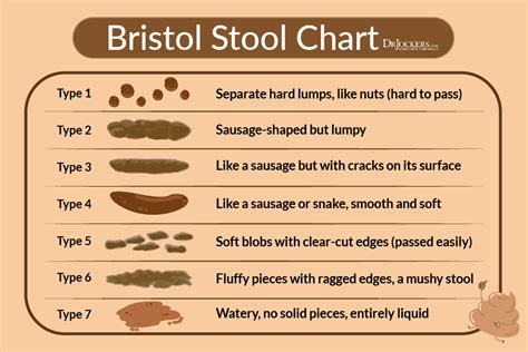 Healthy Stool Colors - 16 ways to achieve a healthy drjockers