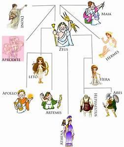 Mythology-Groupone - home