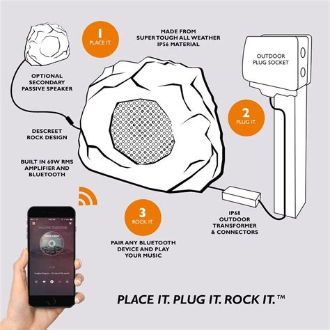 buy lithe audio bluetooth outdoor garden rock speaker