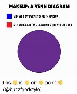 Search Venn Diagram Memes On Me Me