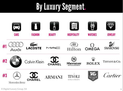 Top Ten Luxury Jewelry Brands Most Expensive  Autos Post