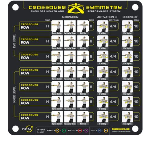 crossover symmetry workout chart eoua blog