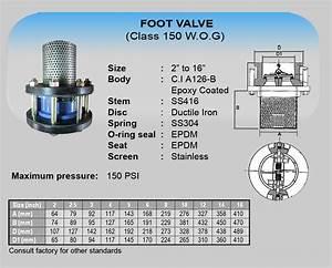 Foot Valve Kitz Pdf