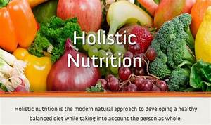 How To Become A Holistic Nutritionist  Infographic