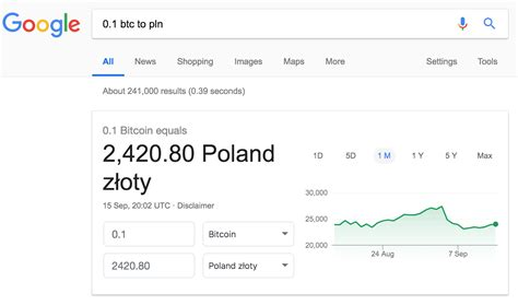 btc price calculator how to convert bitcoin to zloty calculator btc to pln