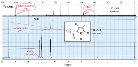Proton Nmr Database by Organic Spectroscopy International Nmr Problem 3 1h