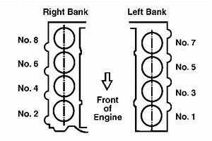 Firing Order  Where Is Cylinder Number 2 Located On The 4