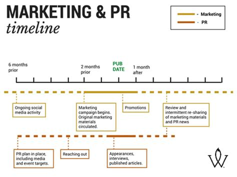 caign template pr timeline template 28 images a free downloadable media plan template to step up your pr