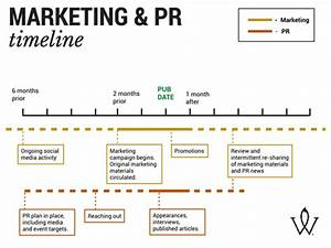 marketing campaign planning templateonline marketing With pr timeline template
