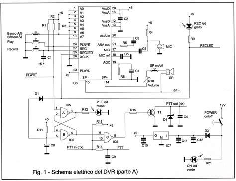 schema elettrico unifilare traduzione inglese legenda schema impianto elettrico in inglese come