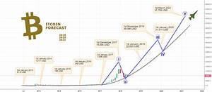 Ethereum Chart Usd Bitcoin Forecast 2019 2020 And 2021 Europa Mooon For