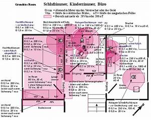 Elektrosmog Im Schlafzimmer : praxisbeispiel elektrosmog untersuchung ~ Lizthompson.info Haus und Dekorationen