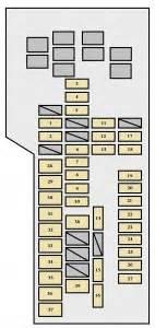 toyota camry  fuse box diagram auto genius