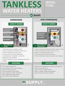 Ao Smith Water Heater Diagram