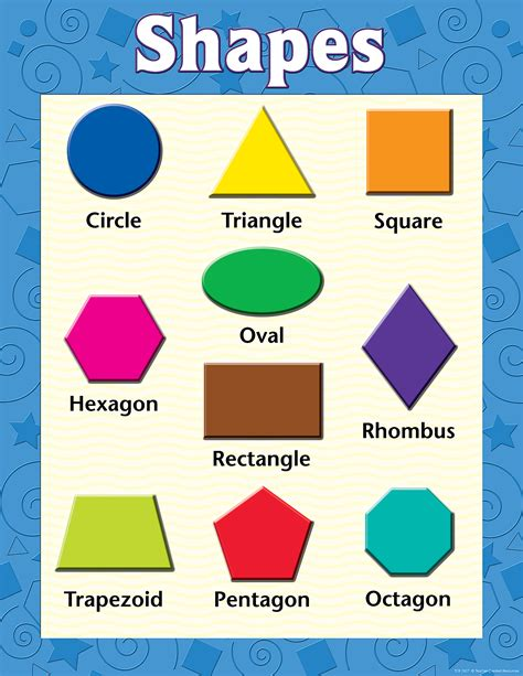 shapes chart tcr teacher created resources