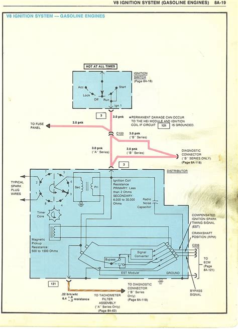 pin  jerry keller   body diagram map wire