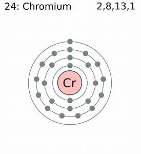 A Diagram Of An Atom Of Chromium