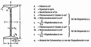 Doppel T Träger : salzgitter mannesmann stahlhandel gmbh stahlprofile als i tr ger doppel t tr ger in 80 bis 550mm ~ Frokenaadalensverden.com Haus und Dekorationen