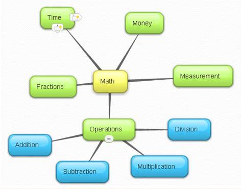 essay structure diagrams  grade