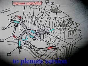 Coolant Diverter Valve Loves Heater Core