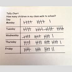 Tips To Create Large Print And Tactile Graphs For Students