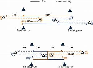 Schematic Of The Straight