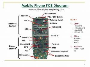 Mobile Phone Pcb Diagram