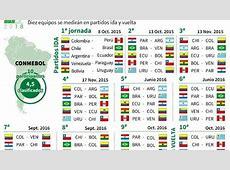 Calendario Eliminatoria Concacaf Rusia 2018