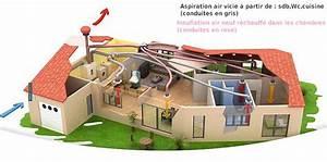Quelle Vmc Choisir : prix vmc double flux vmc double flux prix pas cher prix ~ Melissatoandfro.com Idées de Décoration