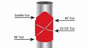 Pipe Cutting Guides