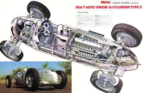 Auto Union Porsche Cars History Page 2 1936 Audi Type C