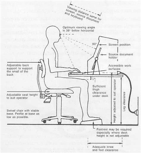 how to set up a desk workstation for ergonomics