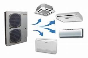 Prix Pompe à Chaleur Air Eau : pompes a chaleur aerothermiques tous les fournisseurs ~ Premium-room.com Idées de Décoration
