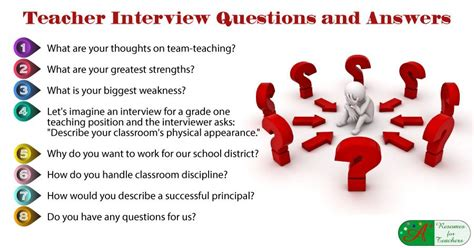 8 questions and answers 641 | teacher interview questions answers s