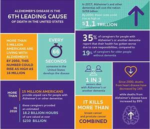 151 best images about Alzheimer's Disease on Pinterest ...