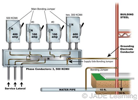 Trench Electric Potential Transformer Wiring Diagram by 250 64 D 3 Service With Disconnecting Means