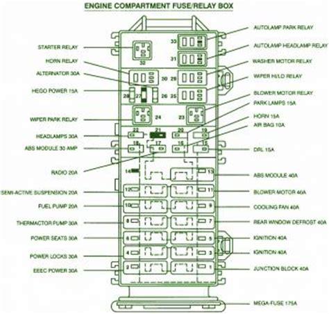 2004 Ford Tauru Se Wiring Diagram by 2000 Ford Taurus Engine Compartment Fuse Box Diagram