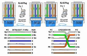 568a And 568b Wiring Rj45 Standards In 2019