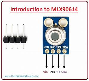 Introduction Of Mlx90614