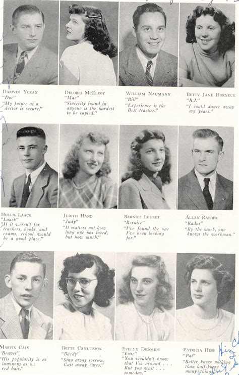 1948 Plymouth High School Yearbook