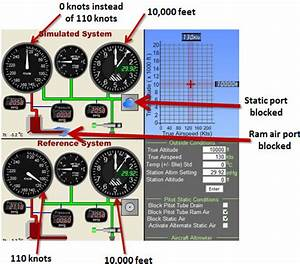 Articles - Pitot-static System Blockages And Failures