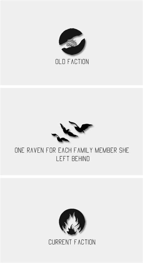 Tris tattoo, Tris prior and Tattoo meanings on Pinterest