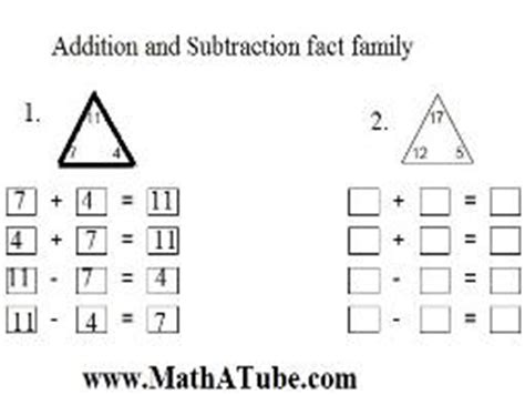 HD wallpapers inverse relationship between addition and subtraction worksheets