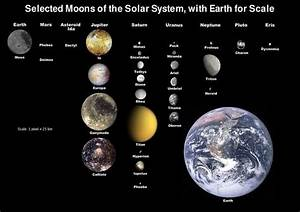 Why does Saturn have a large number of moons and rings ...