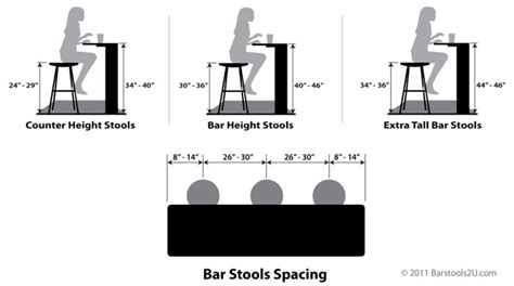 adjustable bar stool height guides for the cottage
