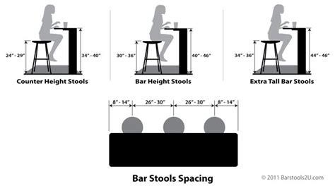 Adjustable Bar Stool Height Guides Decoratingbasement