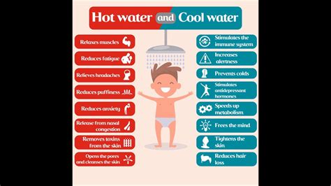 hot shower benefit cold vs hot shower which one has more benefits youtube