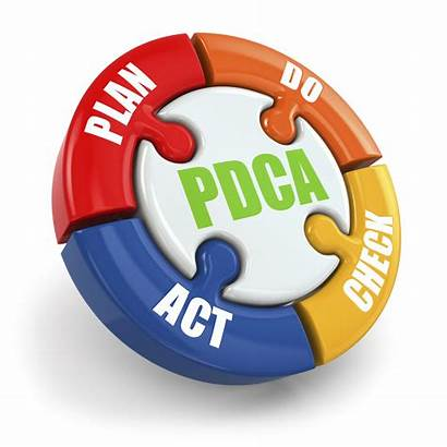 Pdca Improvement Process Meeting Groups Different Act